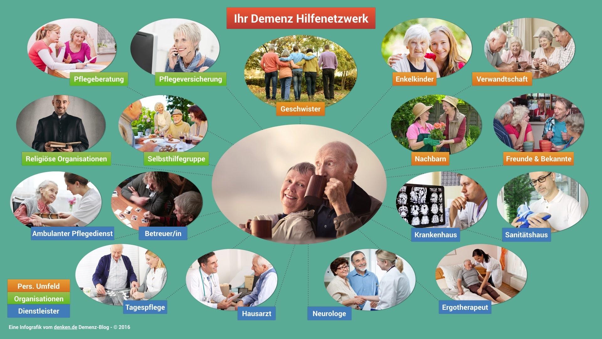 Demenz Blog