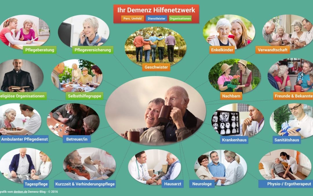 Diese 18 wichtigen Menschen sollten zu ihrem Demenz Hilfenetzwerk gehören.